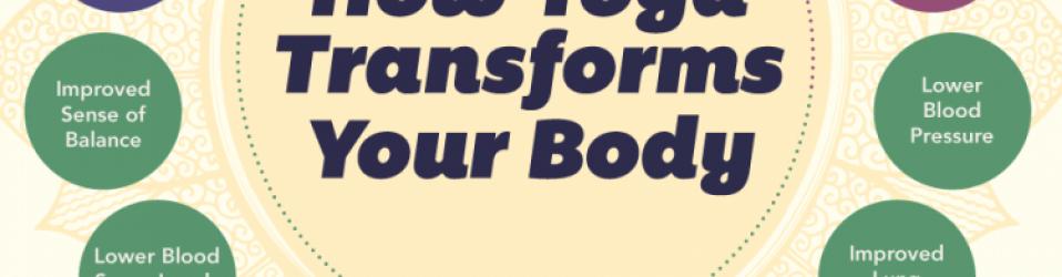 Comment le yoga change votre corps à partir du premier jour de pratique